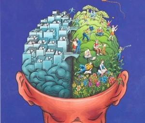 карты ума